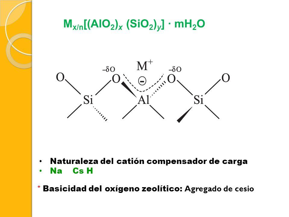 Mx/n[(AlO2)x (SiO2)y] · mH2O